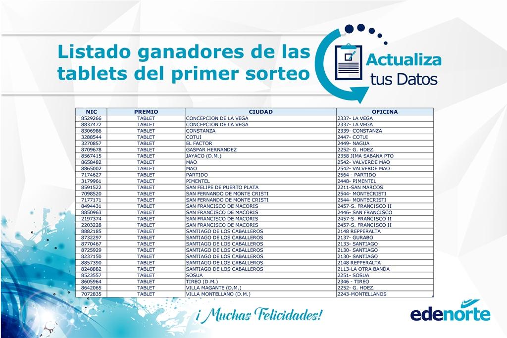 LISTADO DE GANADORES PRIMER SORTEO ACTUALIZA TUS DATOS